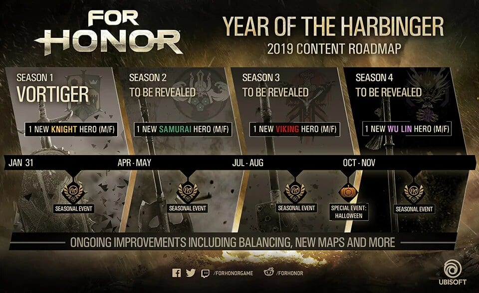 For Honor New Content Roadmap: