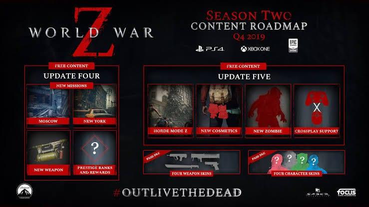 World War Z Season 2 release date