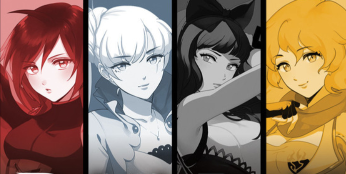 RWBY Chapter 15 Spoilers